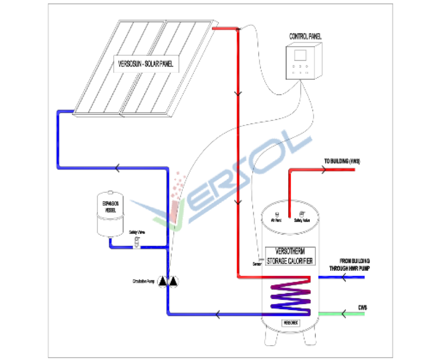 Solar Water Heating System | Versol Group